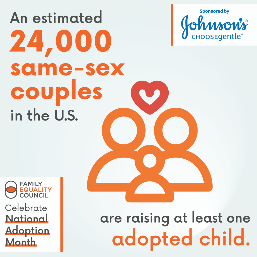 An estimated 24,000 same-sex couples in the US are raising at least one adopted child.