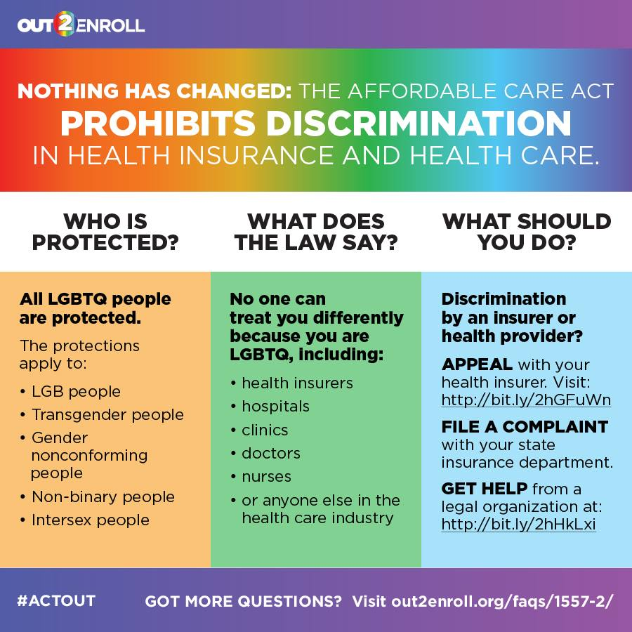 Nothing has Changed: The Affordable Care Act prohibits discrimination in health insurance and health care